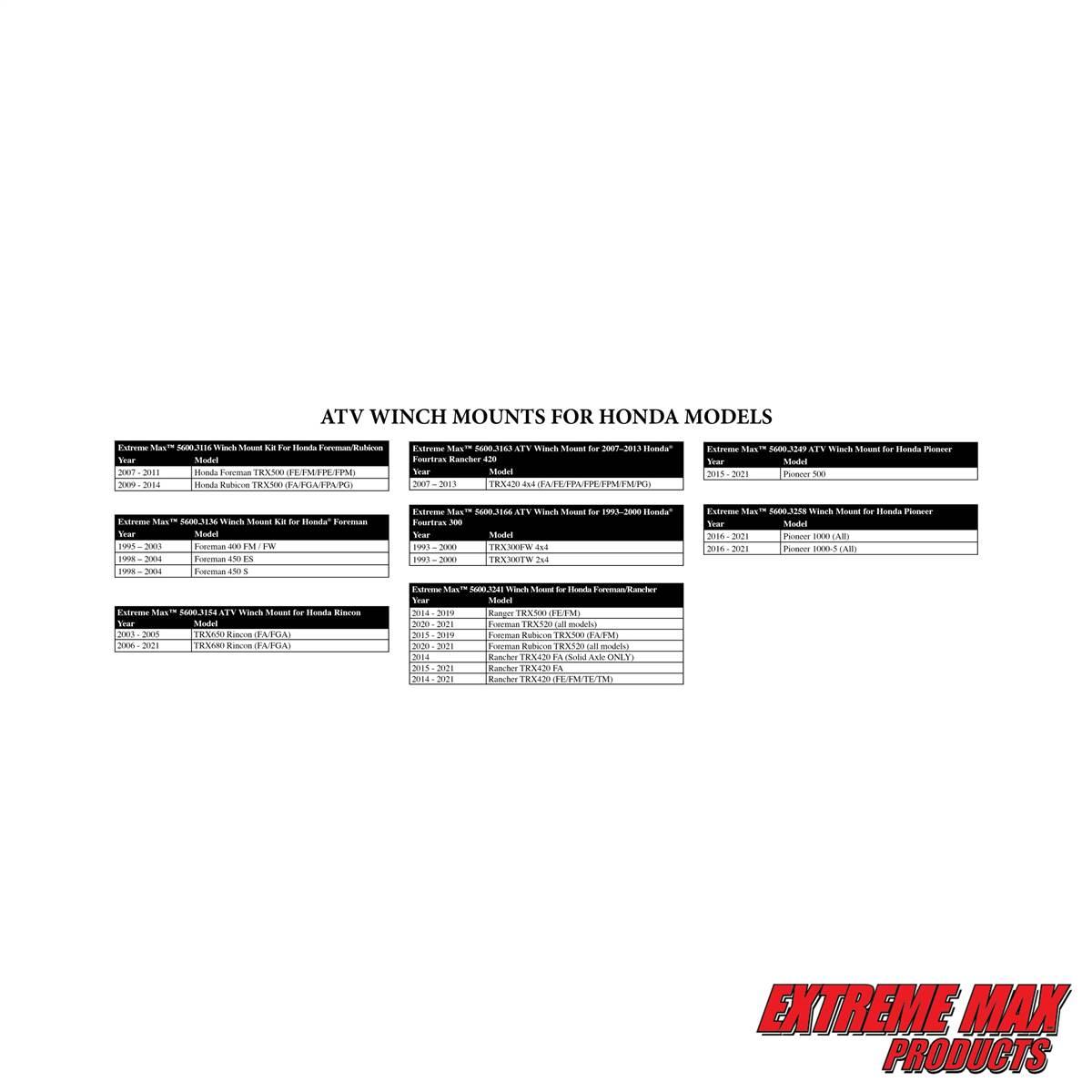 1998 Honda Foreman Wiring Diagram | Wiring Liry on